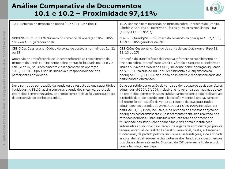Análise Comparativa de Documentos 10.1 e 10.2 – Proximidade 97,11%
