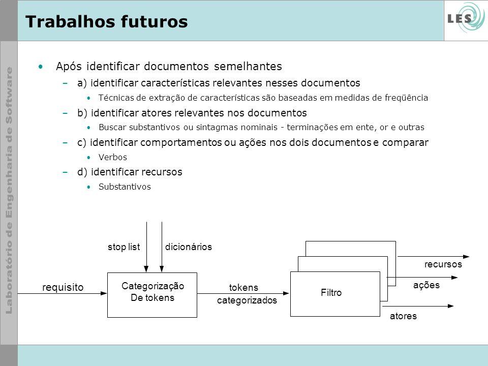 Trabalhos futuros Após identificar documentos semelhantes requisito