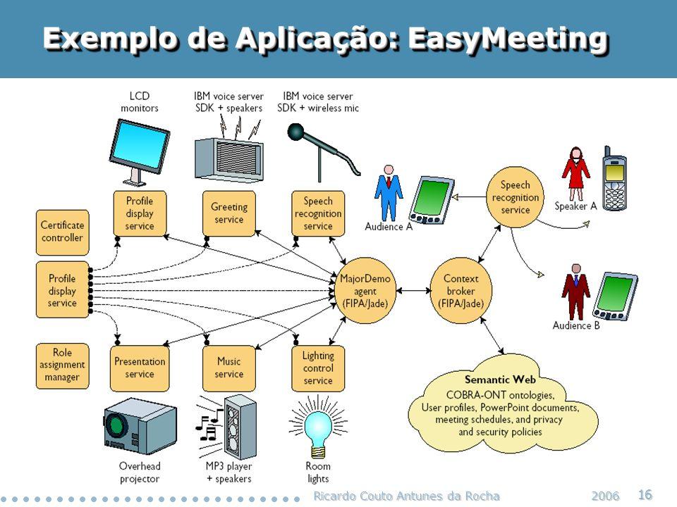 Exemplo de Aplicação: EasyMeeting