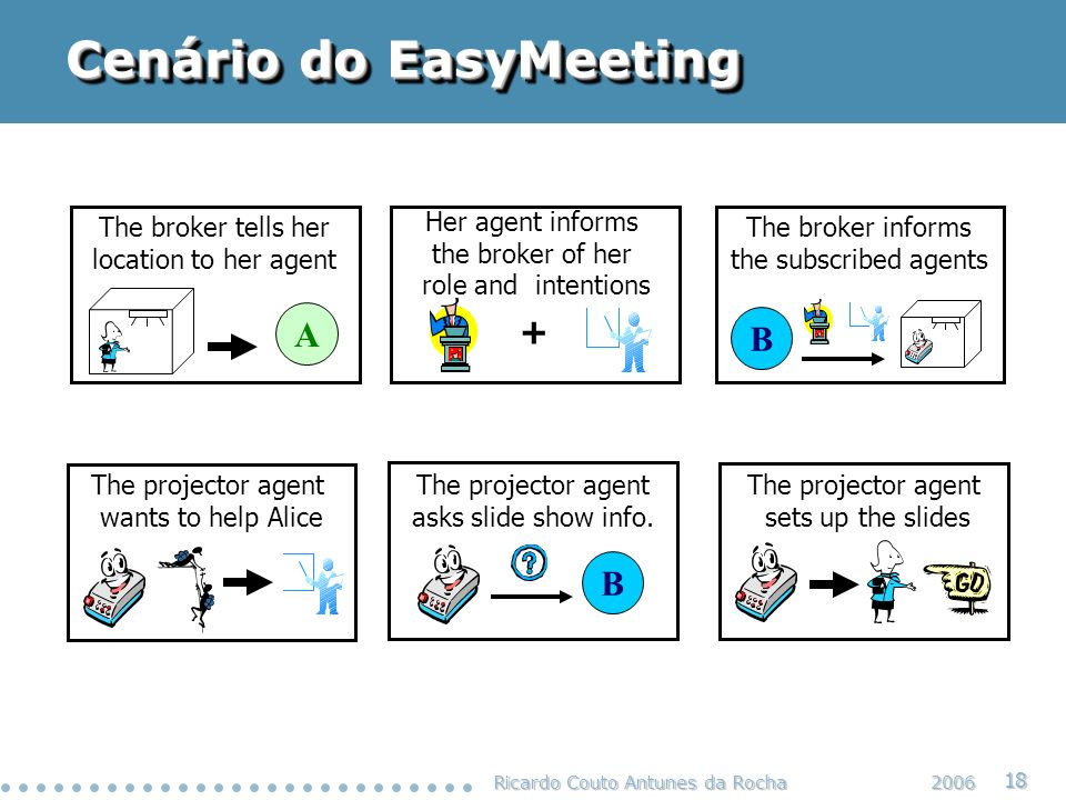 Cenário do EasyMeeting