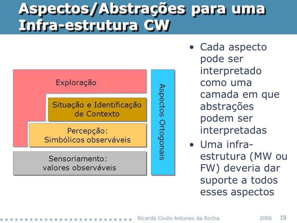 Aspectos/Abstrações para uma Infra-estrutura CW