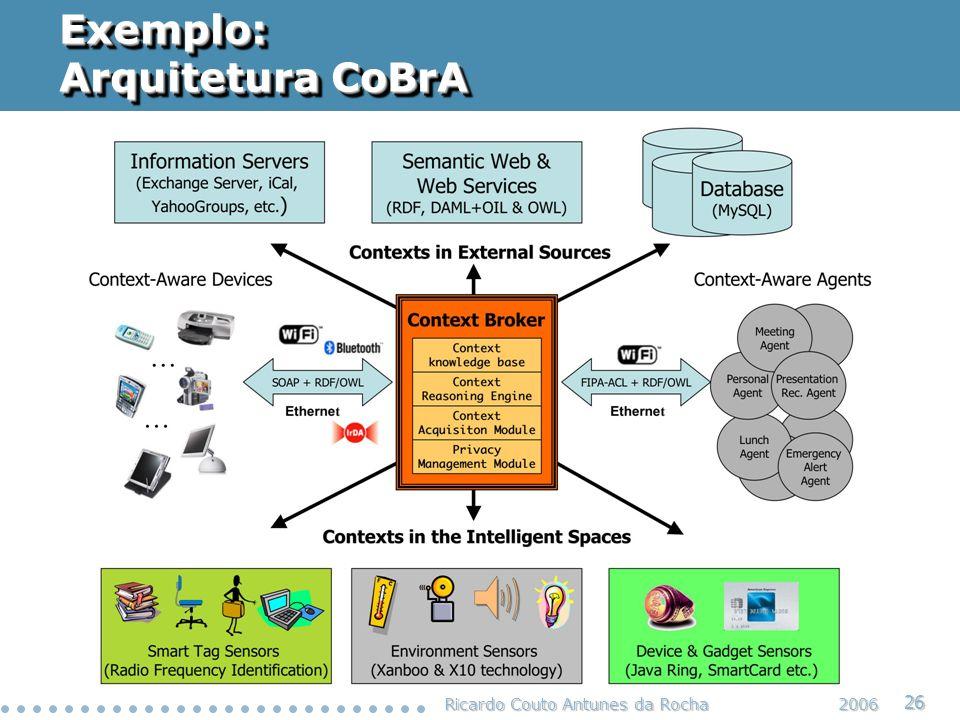 Exemplo: Arquitetura CoBrA