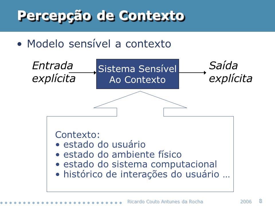 Percepção de Contexto Modelo sensível a contexto Entrada explícita