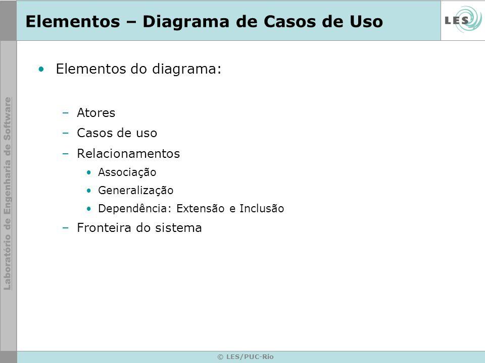 Elementos – Diagrama de Casos de Uso