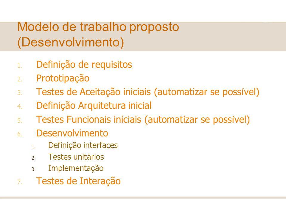 Modelo de trabalho proposto (Desenvolvimento)
