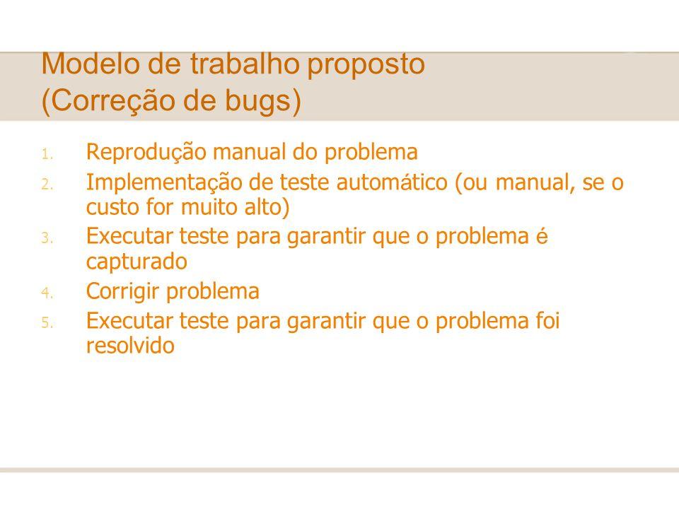 Modelo de trabalho proposto (Correção de bugs)
