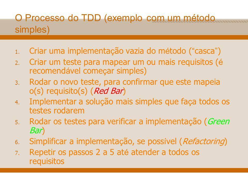 O Processo do TDD (exemplo com um método simples)