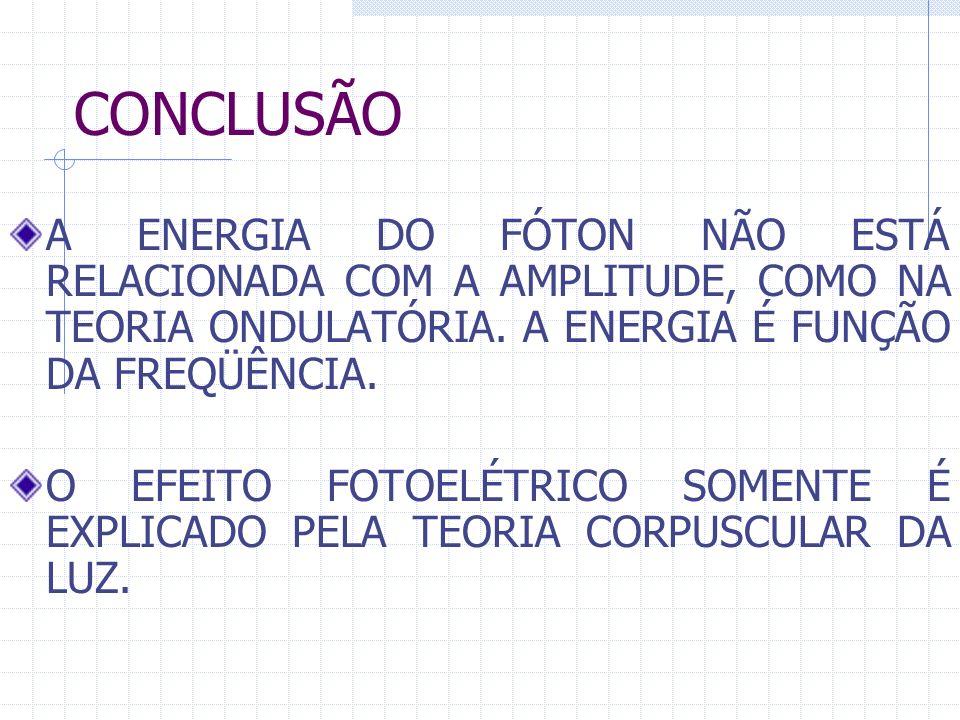 CONCLUSÃO A ENERGIA DO FÓTON NÃO ESTÁ RELACIONADA COM A AMPLITUDE, COMO NA TEORIA ONDULATÓRIA. A ENERGIA É FUNÇÃO DA FREQÜÊNCIA.
