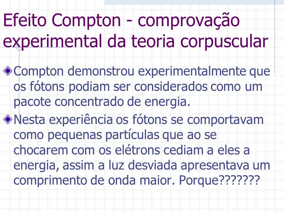 Efeito Compton - comprovação experimental da teoria corpuscular