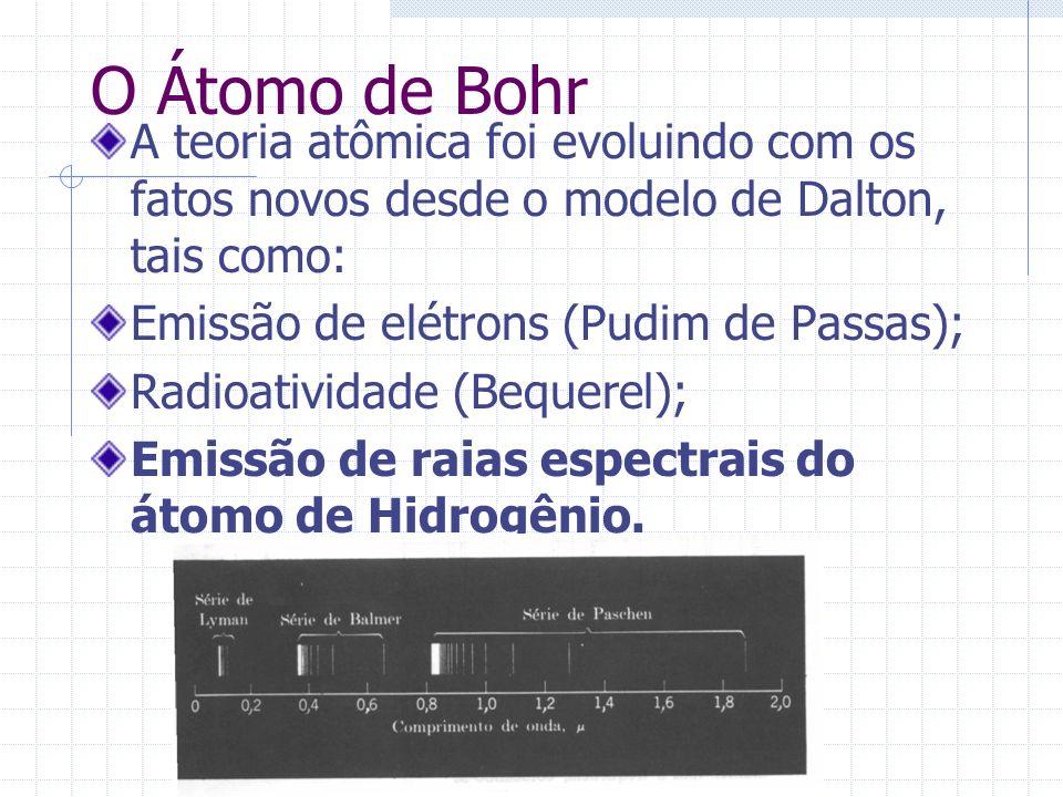 O Átomo de Bohr A teoria atômica foi evoluindo com os fatos novos desde o modelo de Dalton, tais como: