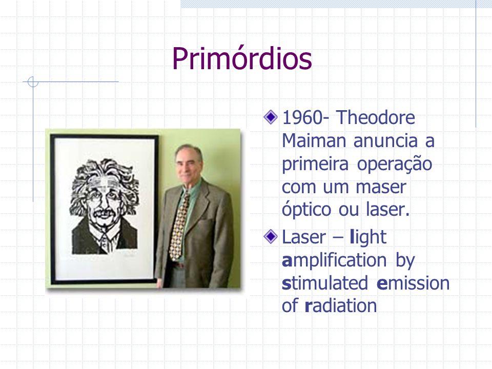 Primórdios 1960- Theodore Maiman anuncia a primeira operação com um maser óptico ou laser.
