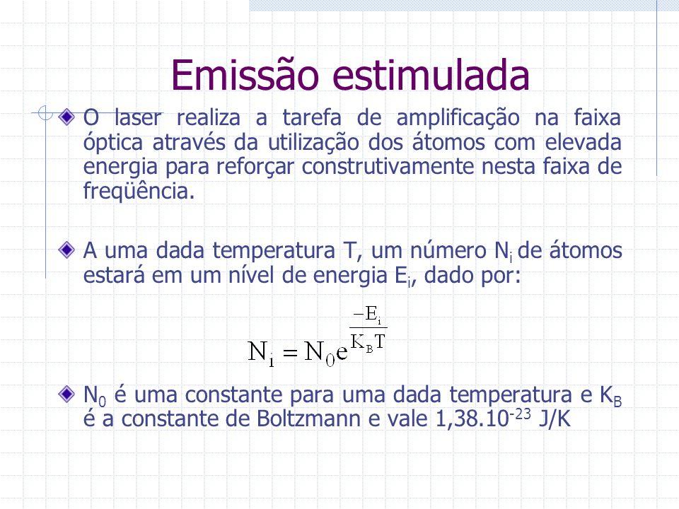 Emissão estimulada