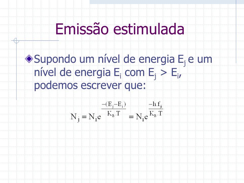 Emissão estimulada Supondo um nível de energia Ej e um nível de energia Ei com Ej > Ei, podemos escrever que: