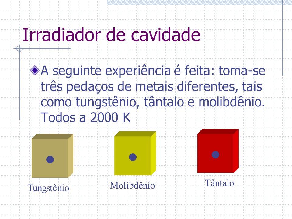 Irradiador de cavidade