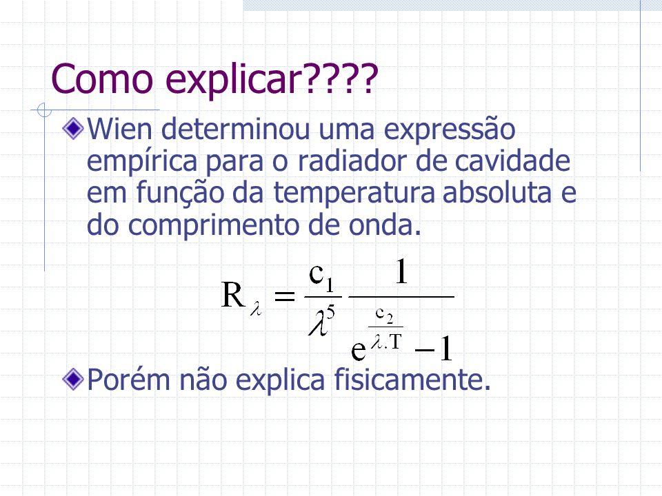 Como explicar Wien determinou uma expressão empírica para o radiador de cavidade em função da temperatura absoluta e do comprimento de onda.