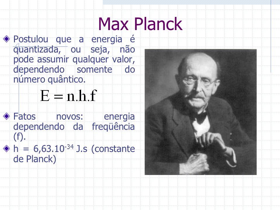 Max Planck Postulou que a energia é quantizada, ou seja, não pode assumir qualquer valor, dependendo somente do número quântico.