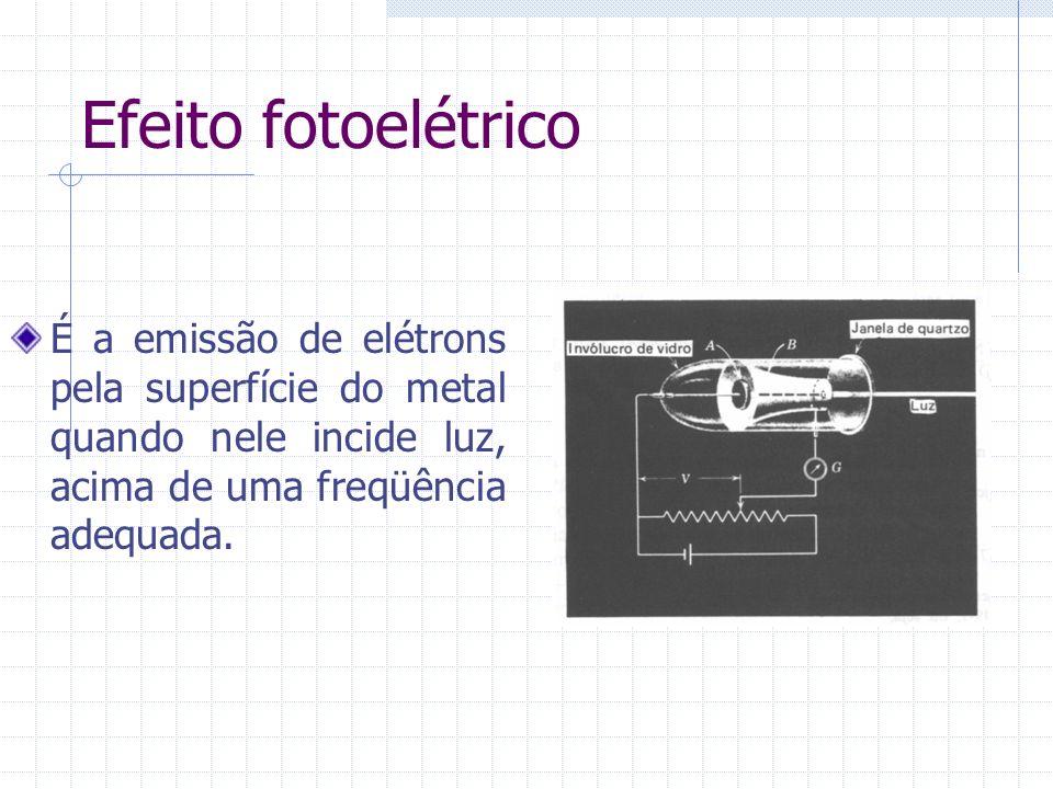 Efeito fotoelétrico É a emissão de elétrons pela superfície do metal quando nele incide luz, acima de uma freqüência adequada.