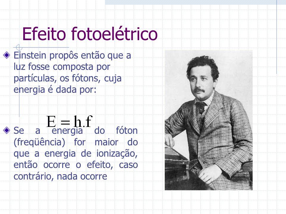 Efeito fotoelétrico Einstein propôs então que a luz fosse composta por partículas, os fótons, cuja energia é dada por: