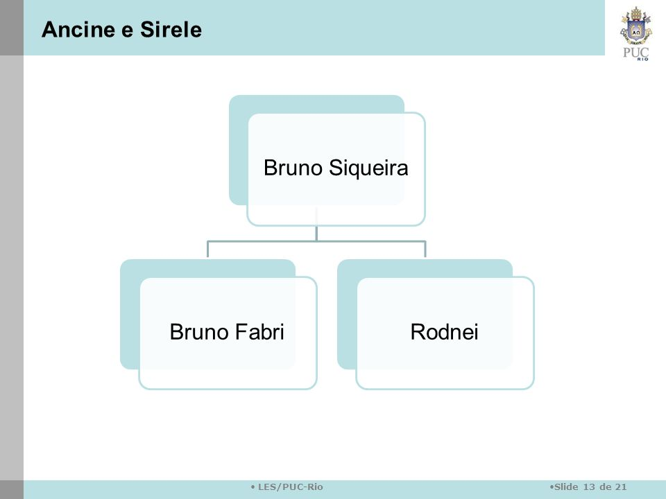 Ancine e Sirele Bruno Siqueira Bruno Fabri Rodnei