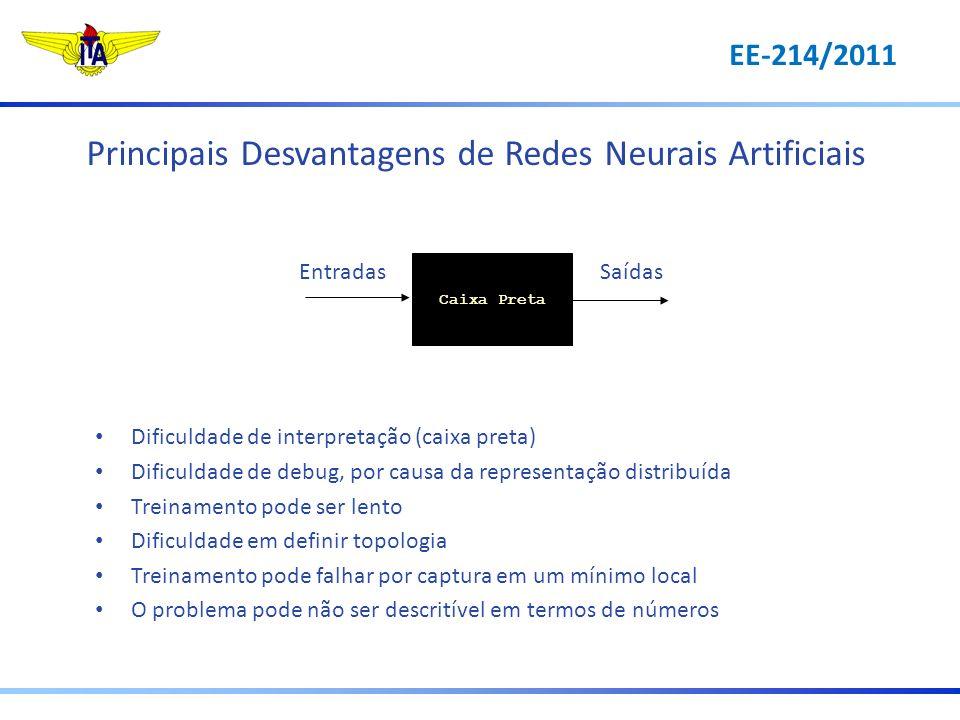 Principais Desvantagens de Redes Neurais Artificiais