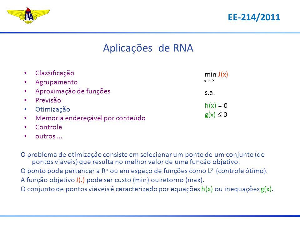 Aplicações de RNA EE-214/2011 Classificação min J(x) Agrupamento