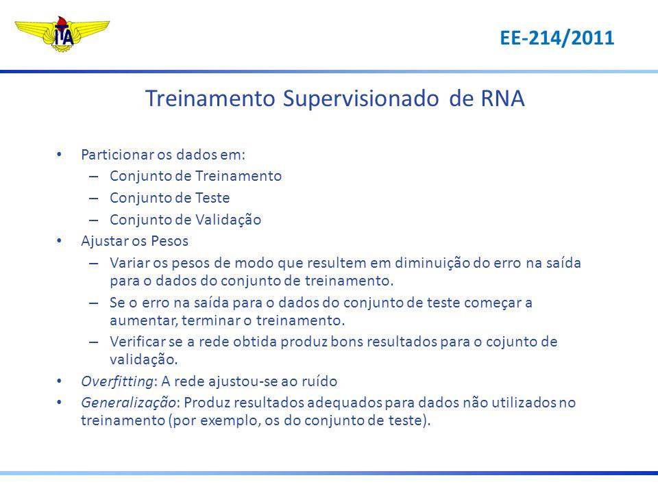 Treinamento Supervisionado de RNA