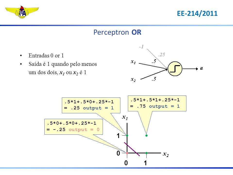 Perceptron OR EE-214/2011 x1 1 x2 Entradas 0 or 1