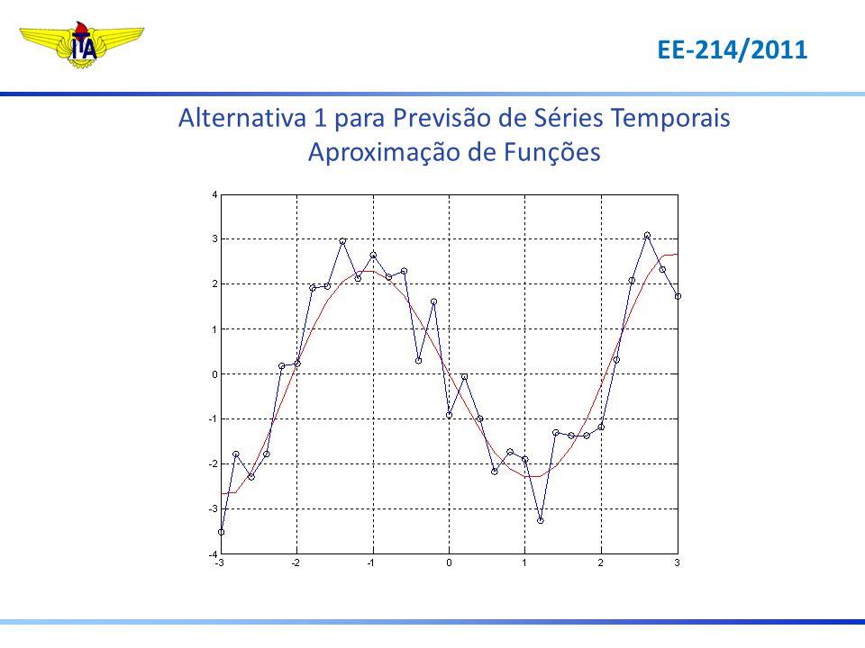 Alternativa 1 para Previsão de Séries Temporais Aproximação de Funções