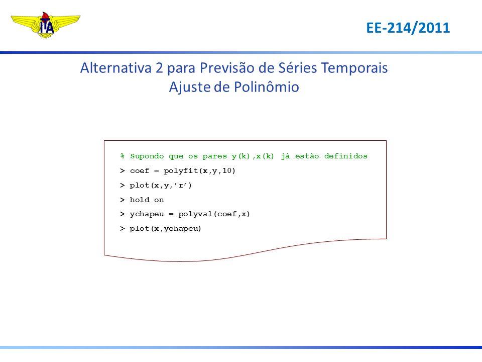 Alternativa 2 para Previsão de Séries Temporais