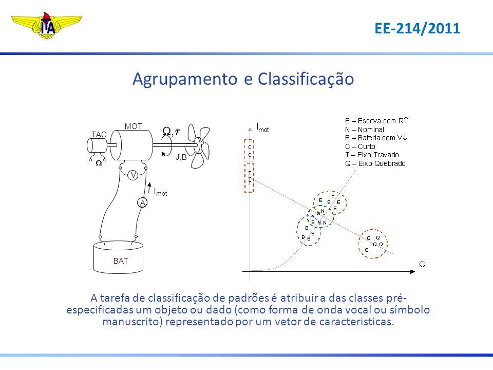 Agrupamento e Classificação