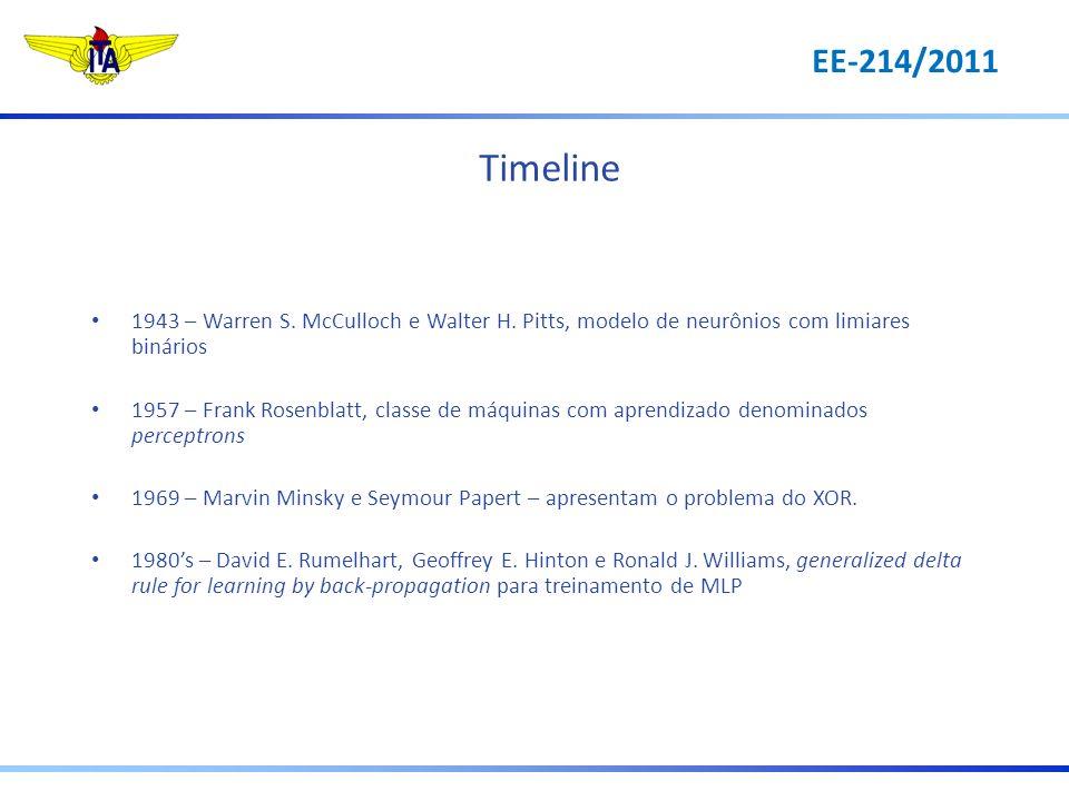 EE-214/2011 Timeline. 1943 – Warren S. McCulloch e Walter H. Pitts, modelo de neurônios com limiares binários.