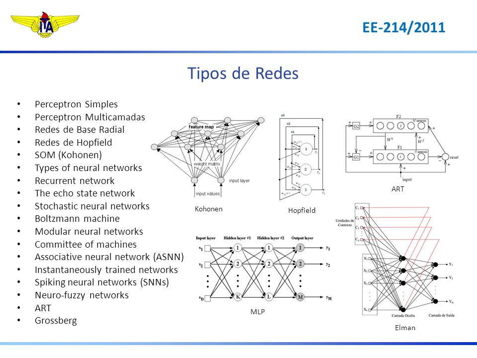 Tipos de Redes EE-214/2011 Perceptron Simples Perceptron Multicamadas
