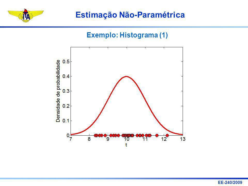 Exemplo: Histograma (1)