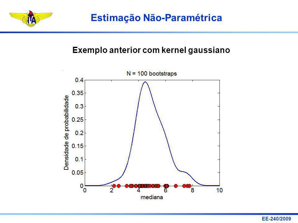 Exemplo anterior com kernel gaussiano