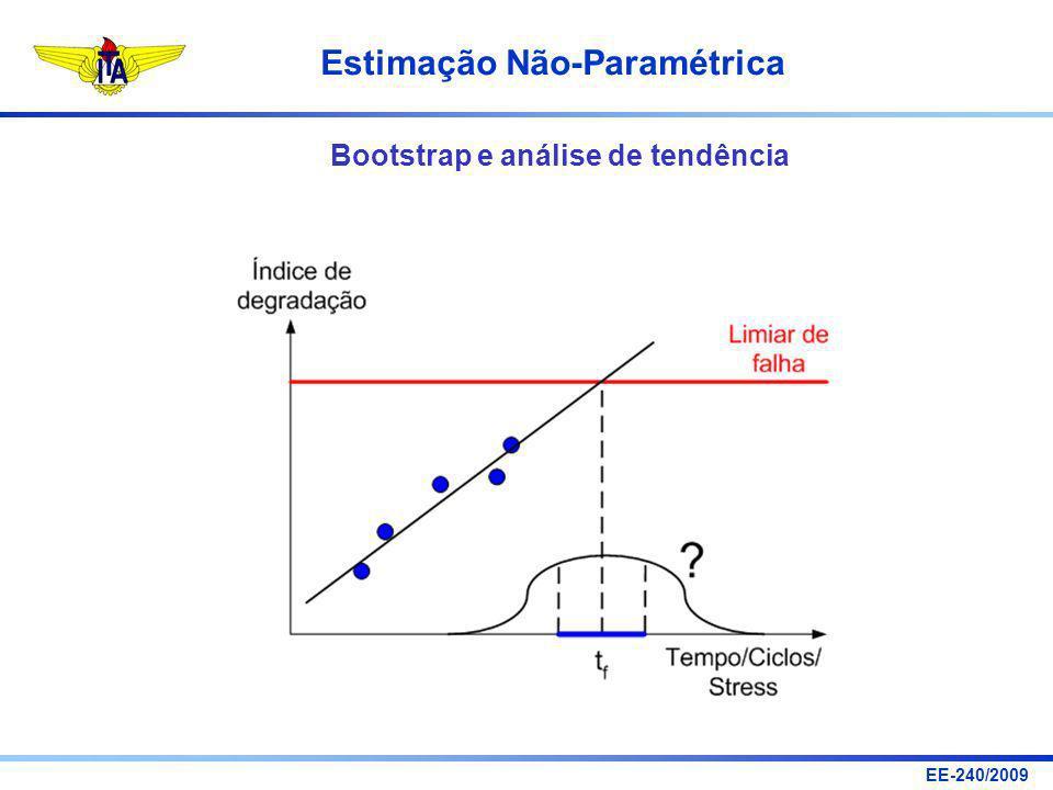 Bootstrap e análise de tendência
