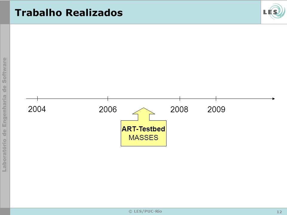 Trabalho Realizados 2004 2006 2008 2009 ART-Testbed MASSES