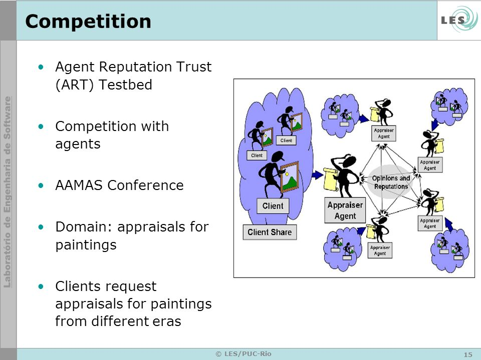 Competition Agent Reputation Trust (ART) Testbed