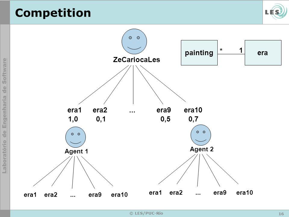 Competition ZeCariocaLes era1 era2 era9 ... era10 1,0 0,1 0,5 0,7