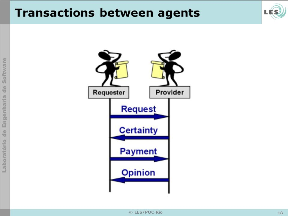 Transactions between agents