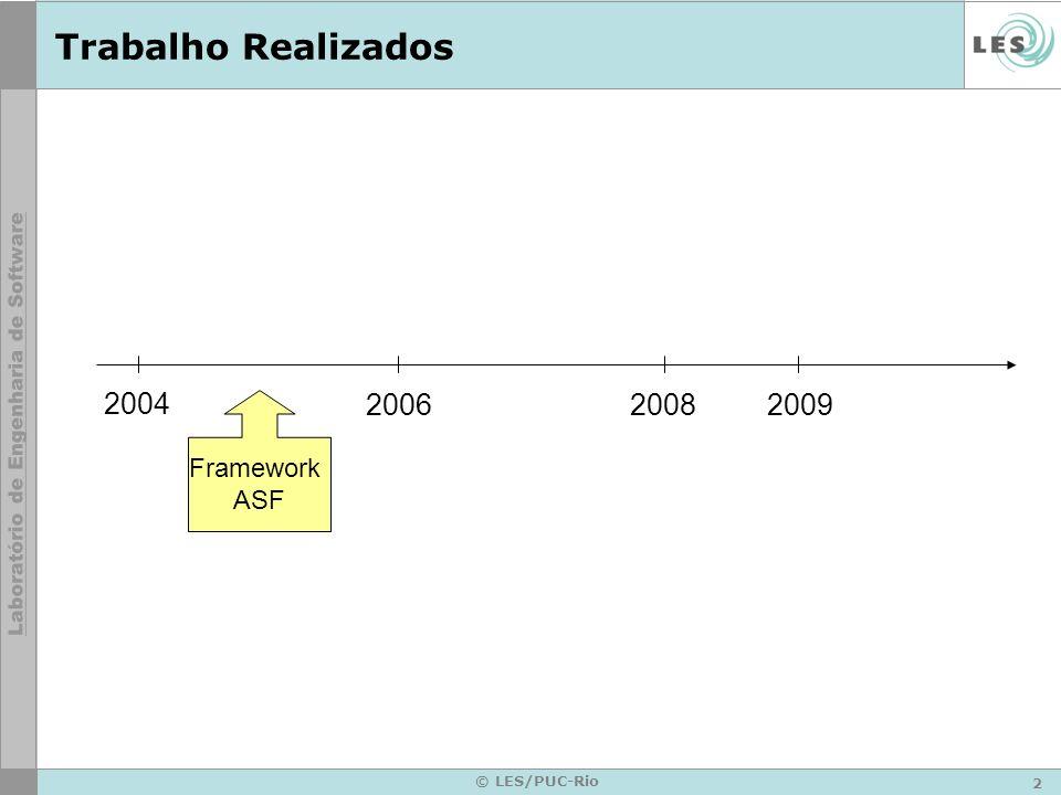 Trabalho Realizados 2004 2006 2008 2009 Framework ASF © LES/PUC-Rio
