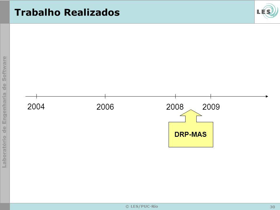 Trabalho Realizados 2004 2006 2008 2009 DRP-MAS © LES/PUC-Rio