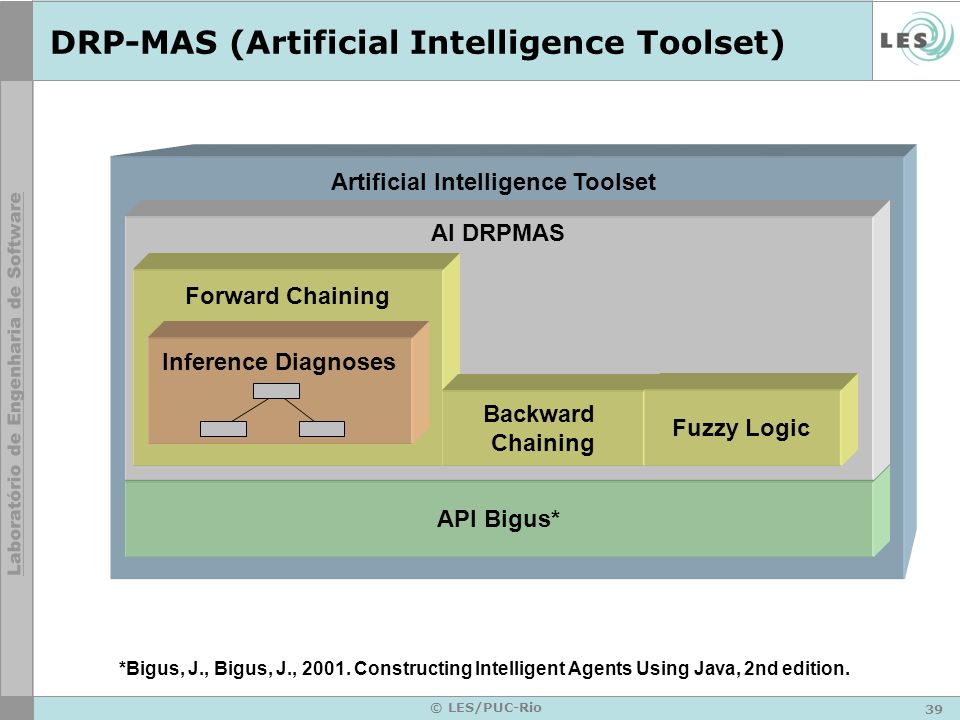 DRP-MAS (Artificial Intelligence Toolset)
