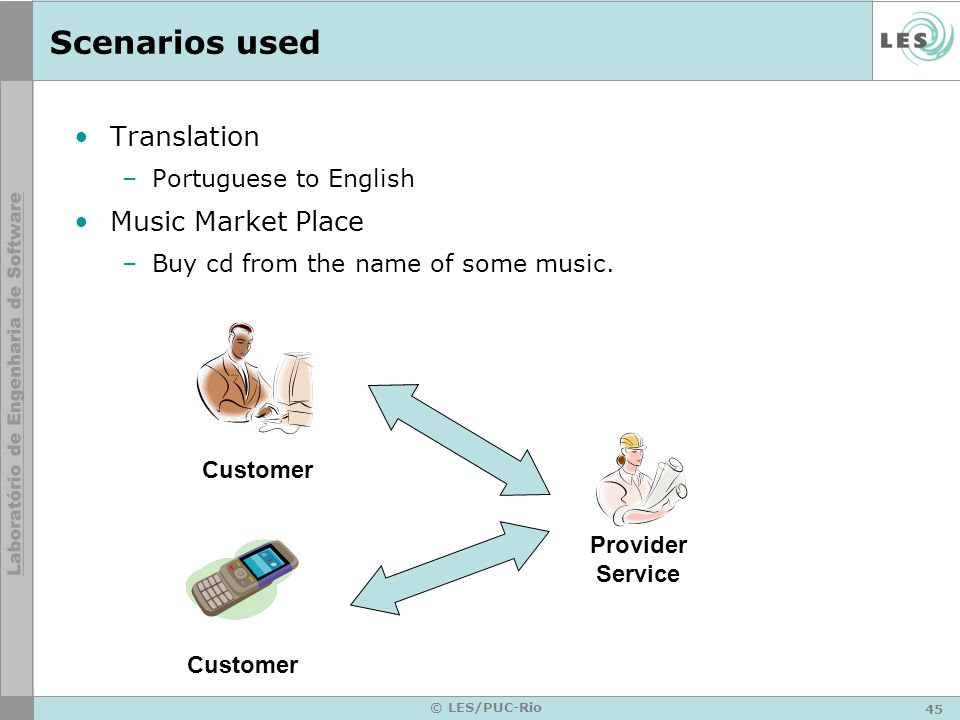 Scenarios used Translation Music Market Place Portuguese to English