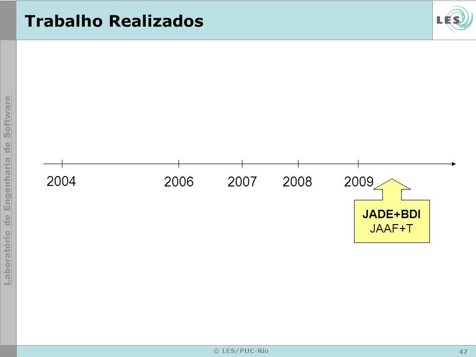 Trabalho Realizados 2004 2006 2007 2008 2009 JADE+BDI JAAF+T