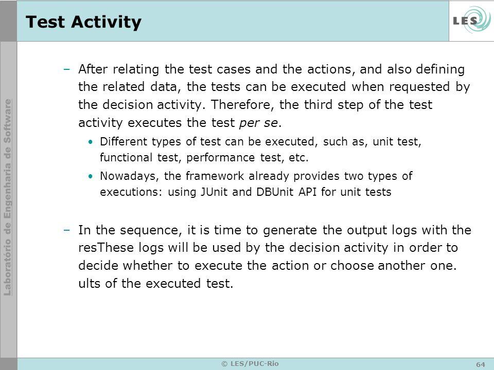 Test Activity