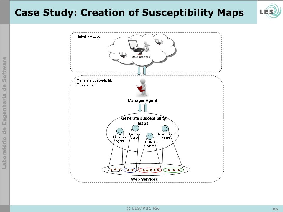 Case Study: Creation of Susceptibility Maps