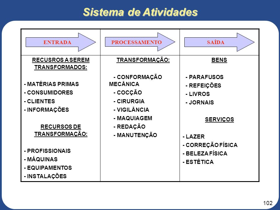 RECUSROS A SEREM TRANSFORMADOS: RECURSOS DE TRANSFORMAÇÃO: