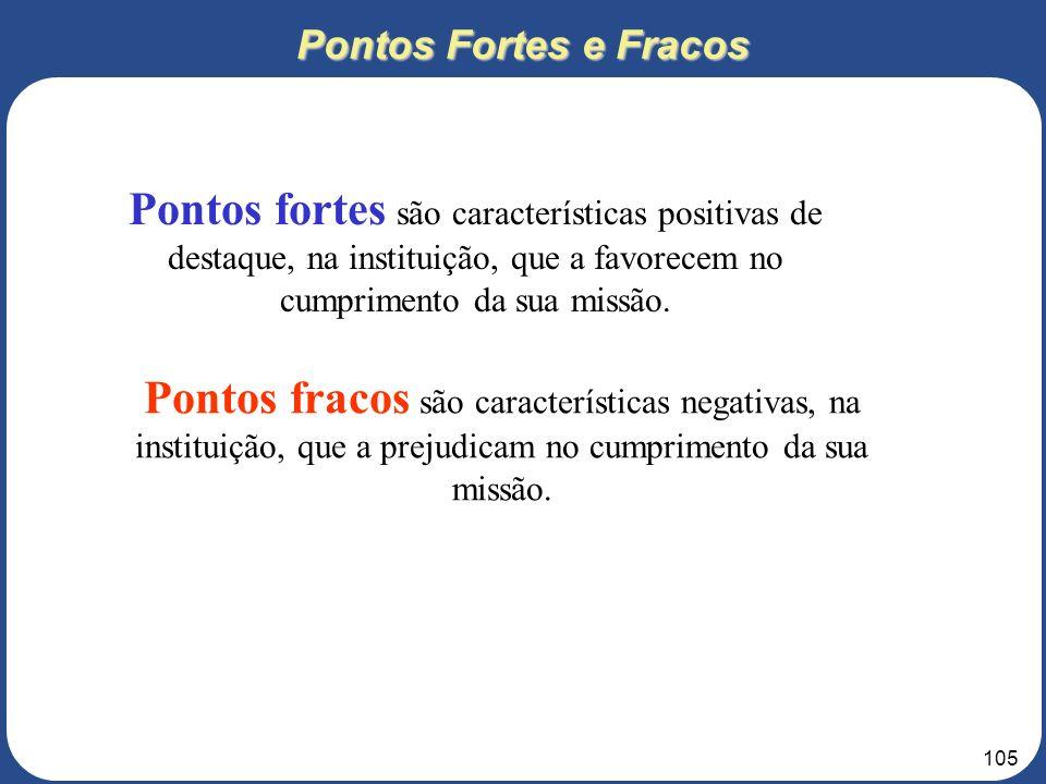 Pontos Fortes e FracosPontos fortes são características positivas de destaque, na instituição, que a favorecem no cumprimento da sua missão.
