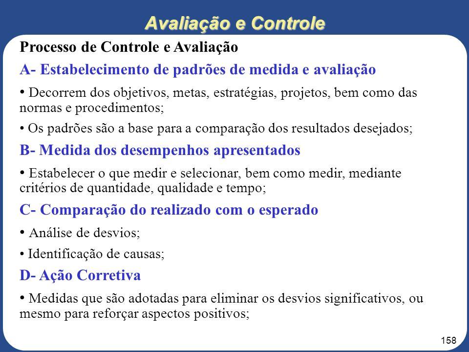Processo de Controle e Avaliação