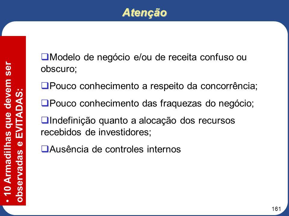 Atenção Modelo de negócio e/ou de receita confuso ou obscuro;